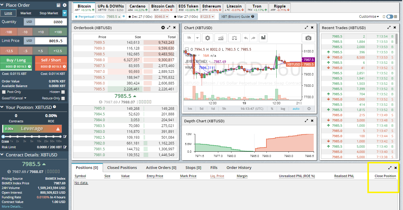 How to create a short order with BitMEX close order and analyze