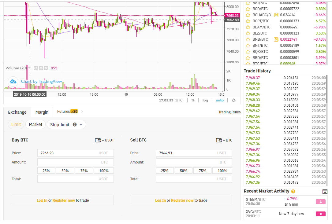 How to create a short order with Binance sell BTC