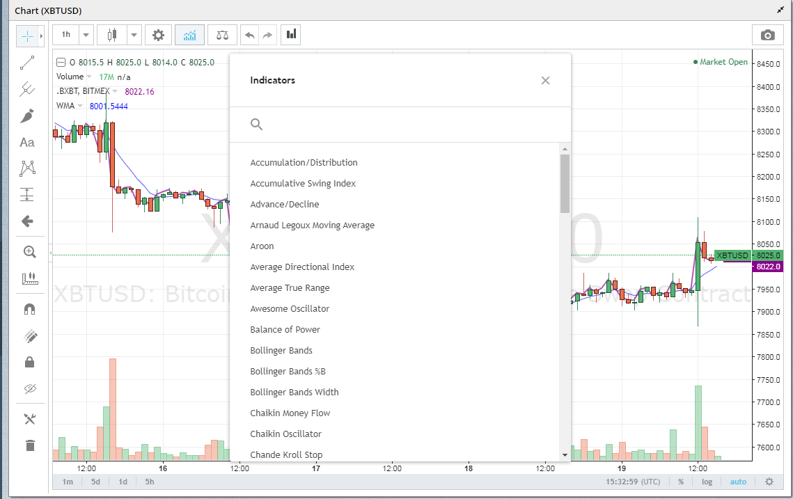 How to create a short order with BitMEX moving average indicator